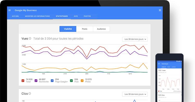 Statistiques de compte Google MyBusiness